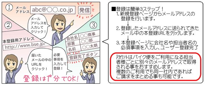 登録は簡単3ステップ